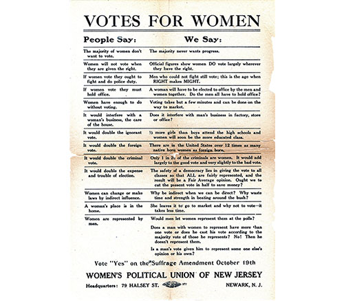 On Account of Sex: Women's Suffrage in Middlesex County, New Jersey